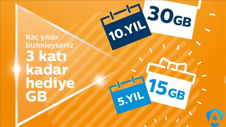 Türk Telekom İnternet Hediyesi